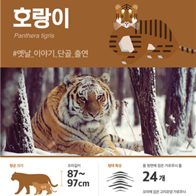 한국인이 가장 좋아하는 생물은?